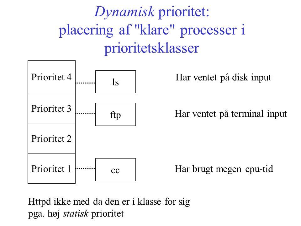 Dynamisk prioritet: placering af klare processer i prioritetsklasser ftp ls cc Httpd ikke med da den er i klasse for sig pga.