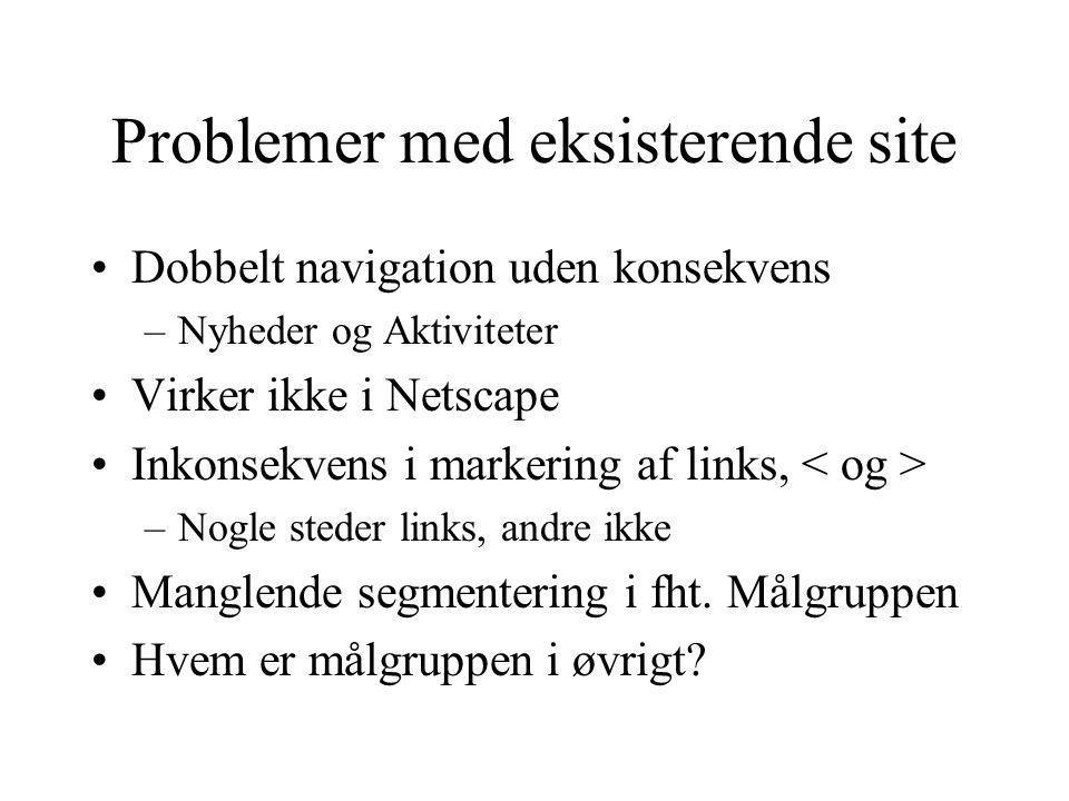 Problemer med eksisterende site Dobbelt navigation uden konsekvens –Nyheder og Aktiviteter Virker ikke i Netscape Inkonsekvens i markering af links, –Nogle steder links, andre ikke Manglende segmentering i fht.