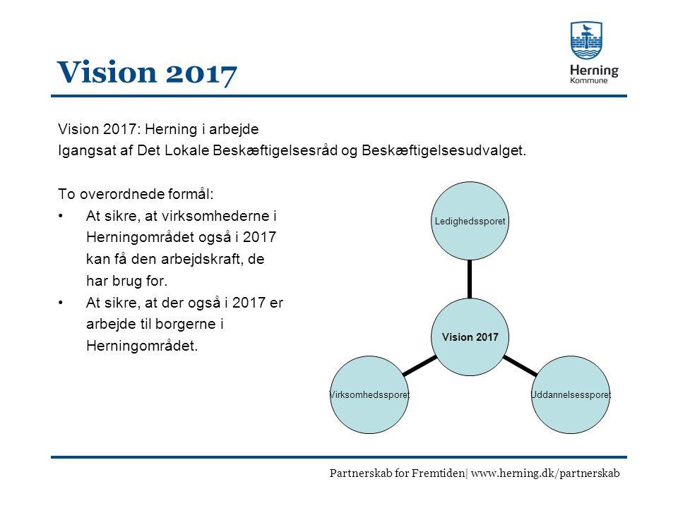 Vision 2017 Vision 2017: Herning i arbejde Igangsat af Det Lokale Beskæftigelsesråd og Beskæftigelsesudvalget.