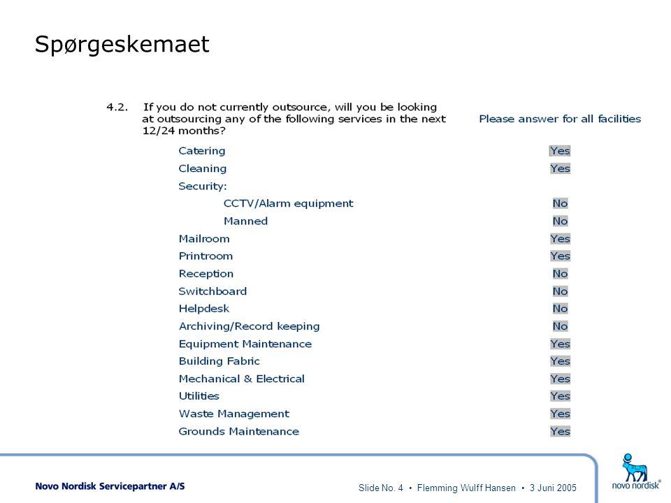 Slide No. 4 Flemming Wulff Hansen 3 Juni 2005 Spørgeskemaet