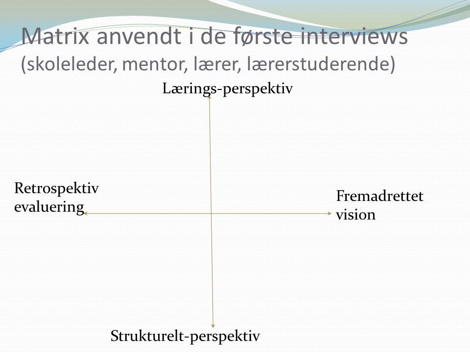 Matrix anvendt i de første interviews (skoleleder, mentor, lærer, lærerstuderende) Fremadrettet vision Lærings-perspektiv Strukturelt-perspektiv Retrospektiv evaluering