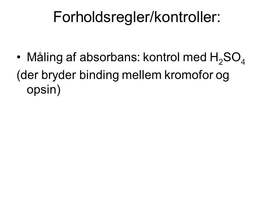 Forholdsregler/kontroller: Måling af absorbans: kontrol med H 2 SO 4 (der bryder binding mellem kromofor og opsin)