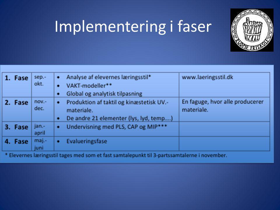 Implementering i faser