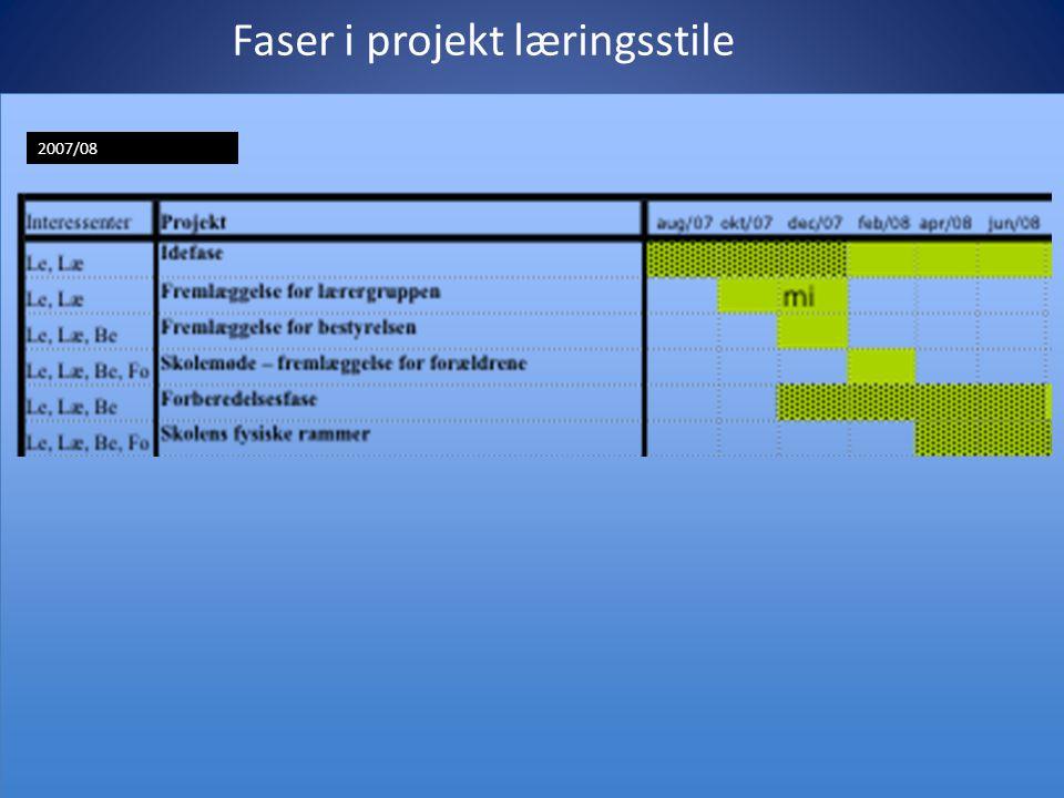 Faser i projekt læringsstile 2007/08
