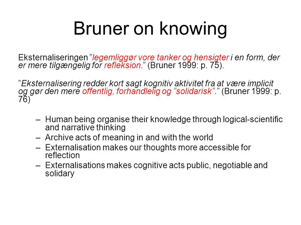 Bruner on knowing Eksternaliseringen legemliggør vore tanker og hensigter i en form, der er mere tilgængelig for refleksion. (Bruner 1999: p.