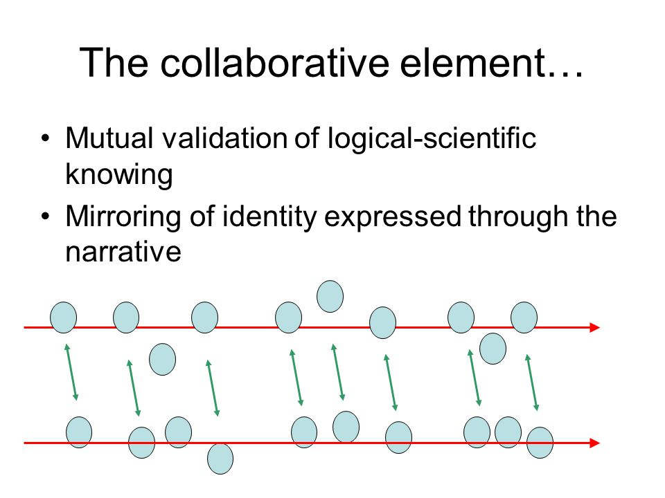 The collaborative element… Mutual validation of logical-scientific knowing Mirroring of identity expressed through the narrative
