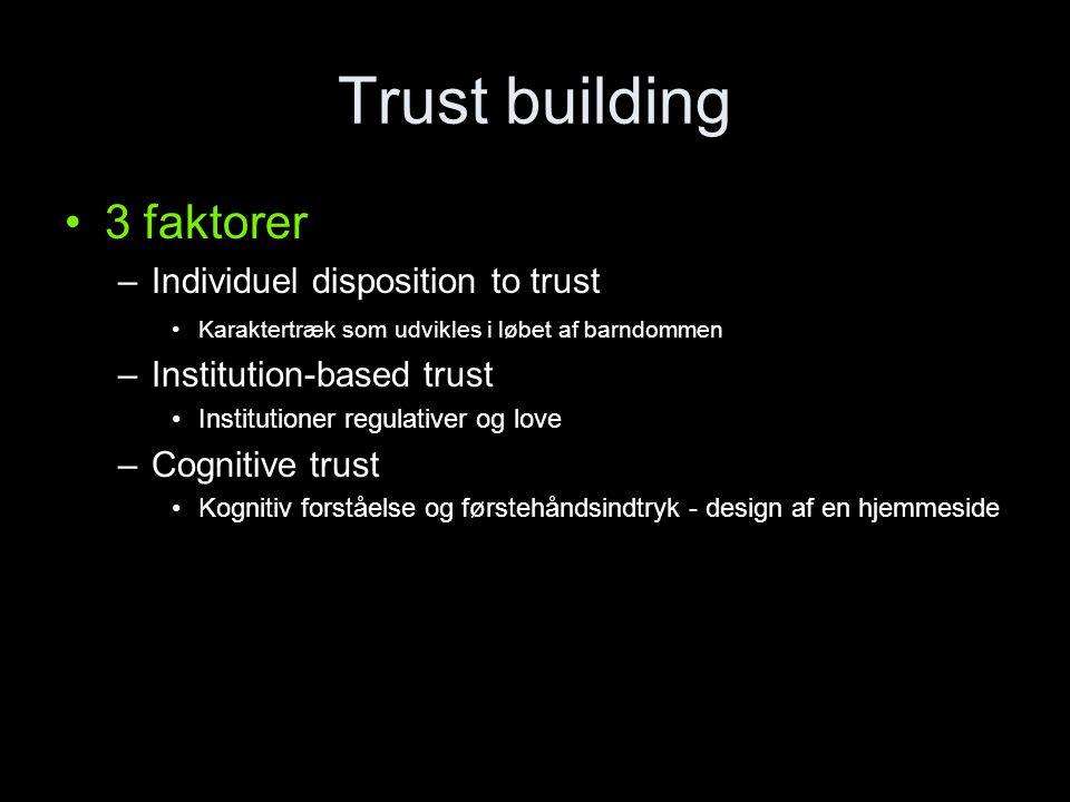 Trust building 3 faktorer –Individuel disposition to trust Karaktertræk som udvikles i løbet af barndommen –Institution-based trust Institutioner regulativer og love –Cognitive trust Kognitiv forståelse og førstehåndsindtryk - design af en hjemmeside