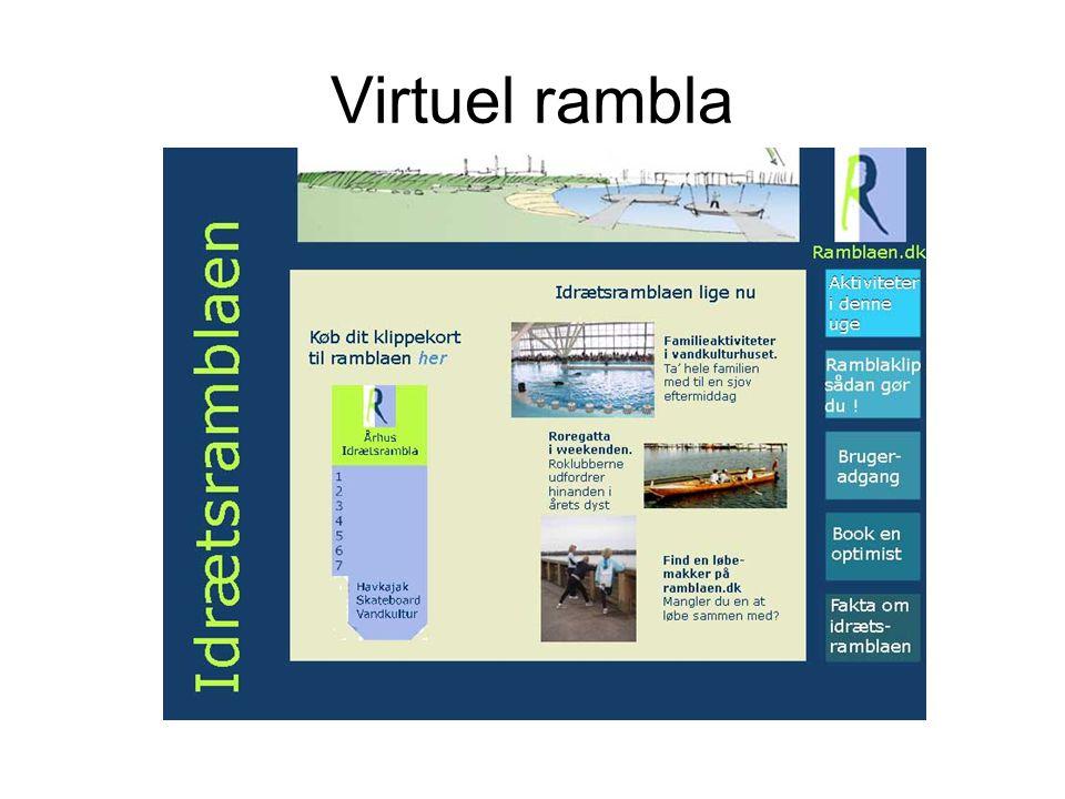 Virtuel rambla