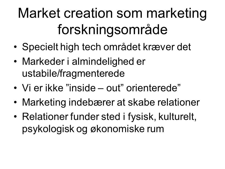 Market creation som marketing forskningsområde Specielt high tech området kræver det Markeder i almindelighed er ustabile/fragmenterede Vi er ikke inside – out orienterede Marketing indebærer at skabe relationer Relationer funder sted i fysisk, kulturelt, psykologisk og økonomiske rum