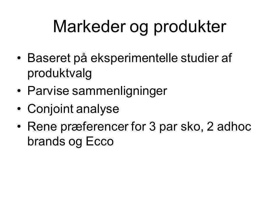 Markeder og produkter Baseret på eksperimentelle studier af produktvalg Parvise sammenligninger Conjoint analyse Rene præferencer for 3 par sko, 2 adhoc brands og Ecco