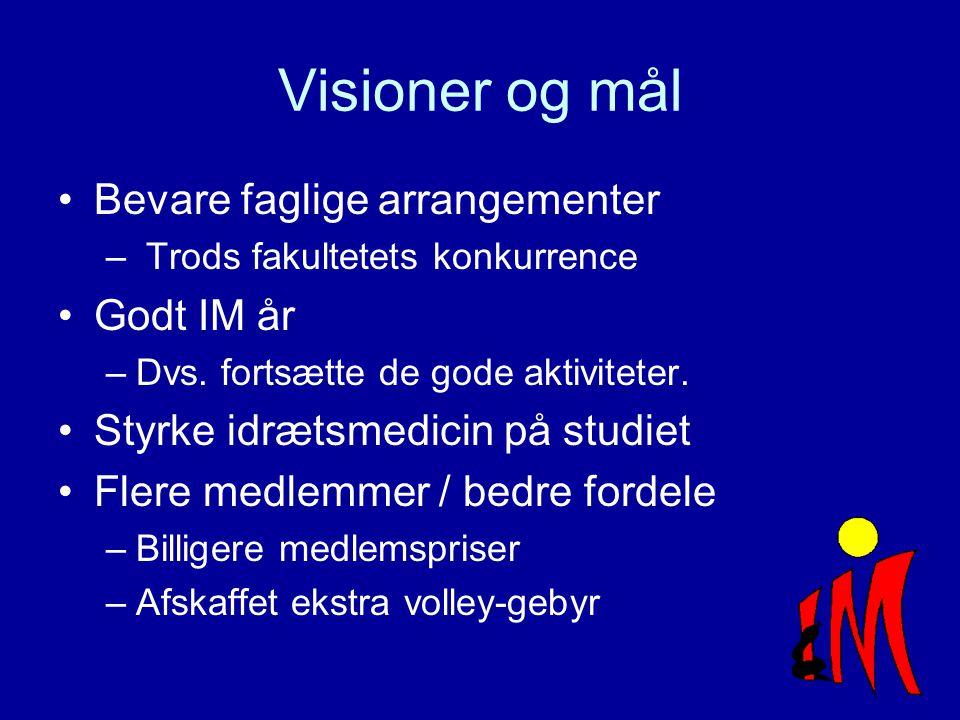 Visioner og mål Bevare faglige arrangementer – Trods fakultetets konkurrence Godt IM år –Dvs.