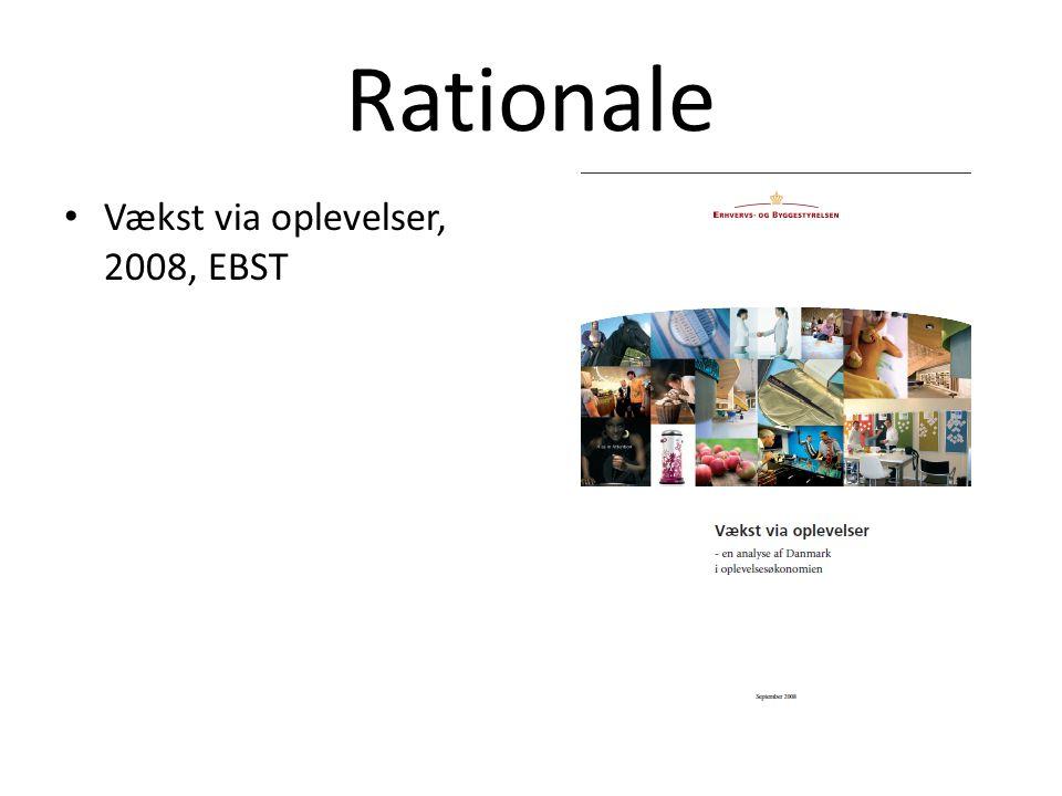Rationale Vækst via oplevelser, 2008, EBST