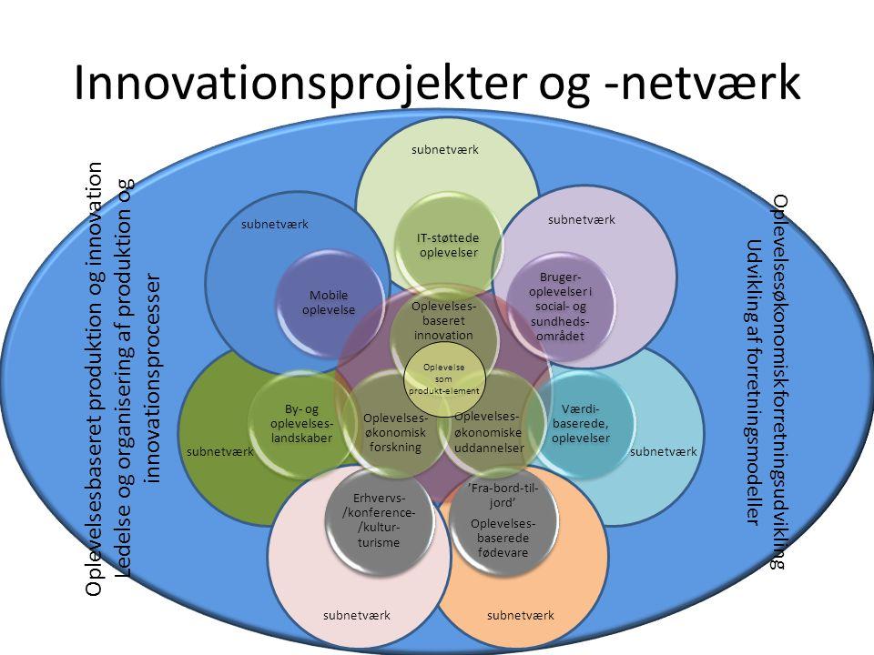 IT-støttede oplevelser Bruger- oplevelser i social- og sundheds- området Værdi- baserede, oplevelser 'Fra-bord-til- jord' Oplevelses- baserede fødevare Erhvervs- /konference- /kultur- turisme By- og oplevelses- landskaber Mobile oplevelse subnetværk Innovationsprojekter og -netværk Oplevelses- økonomisk forskning Oplevelses- økonomiske uddannelser Oplevelses- baseret innovation Oplevelsesøkonomisk forretningsudvikling Udvikling af forretningsmodeller Oplevelsesbaseret produktion og innovation Ledelse og organisering af produktion og innovationsprocesser Oplevelse som produkt-element