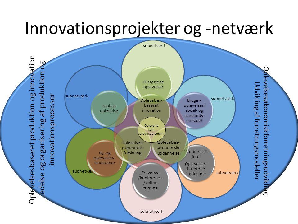 subnetværk Innovationsprojekter og -netværk IT-støttede oplevelser Bruger- oplevelser i social- og sundheds- området 'Fra-bord-til- jord' Oplevelses- baserede fødevare Erhvervs- /konference- /kultur- turisme By- og oplevelses- landskaber Mobile oplevelse Oplevelses- økonomisk forskning Oplevelses- økonomiske uddannelser Oplevelses- baseret innovation Oplevelsesøkonomisk forretningsudvikling Udvikling af forretningsmodeller Oplevelsesbaseret produktion og innovation Ledelse og organisering af produktion og innovationsprocesser Oplevelse som produkt-element