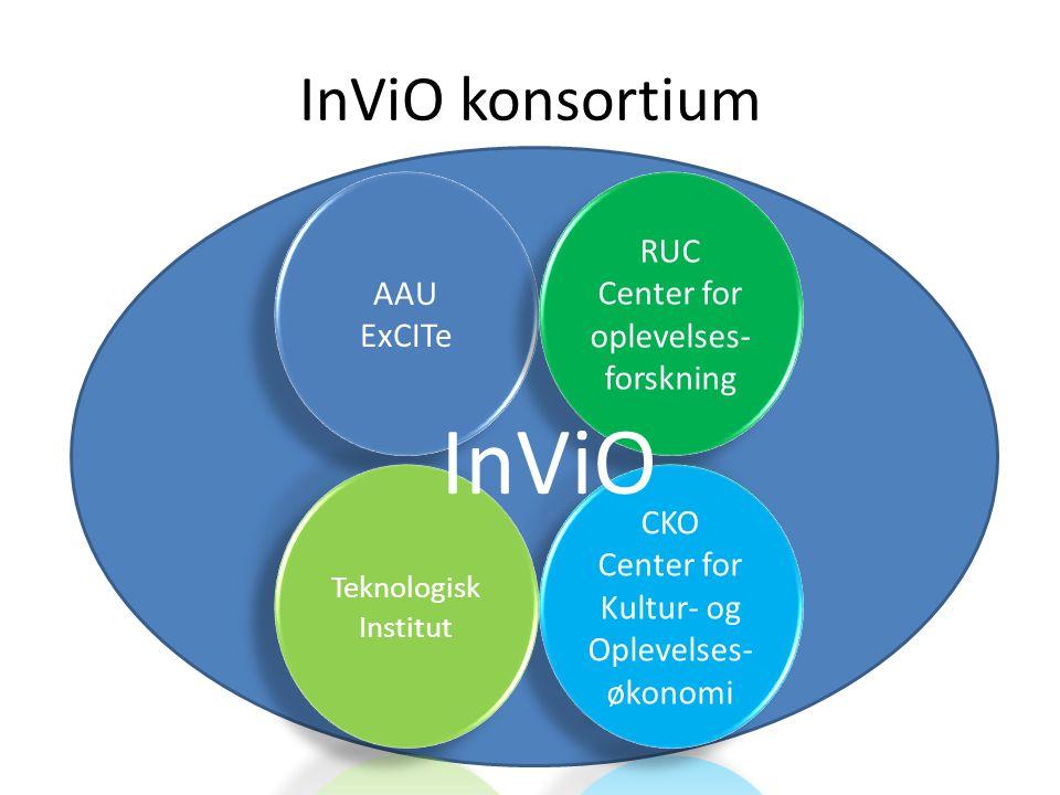 InViO konsortium InViO