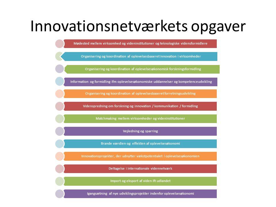 Innovationsnetværkets opgaver Mødested mellem virksomhed og videninstitutioner og teknologiske vidensformidlere Organisering og koordination af oplevelsesøkonomisk forskningsformidling Information og formidling ifm oplevelsesøkonomiske uddannelser og kompetenceudvikling Organisering og koordination af oplevelsesbaseret innovation i virksomheder Organisering og koordination af oplevelsesbaseret forretningsudvikling Videnspredning om forskning og innovation / kommunikation / formidling Matchmaking mellem virksomheder og videninstitutioner Vejledning og sparring Brande værdien og effekten af oplevelsesøkonomi Innovationsprojekter, der udnytter vækstpotentialet i oplevelsesøkonomien Deltagelse i internationale vidennetværk Import og eksport af viden ift udlandet Igangsætning af nye udviklingsprojekter indenfor oplevelsesøkonomi