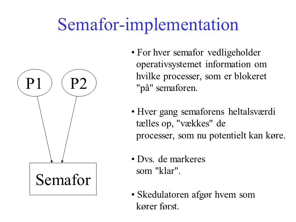 Semafor-implementation P1P2 Semafor For hver semafor vedligeholder operativsystemet information om hvilke processer, som er blokeret på semaforen.
