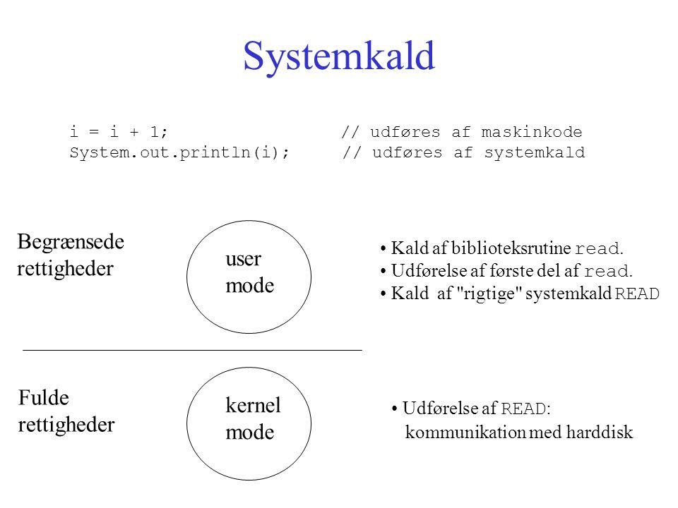 Systemkald i = i + 1;// udføres af maskinkode System.out.println(i); // udføres af systemkald user mode kernel mode Kald af biblioteksrutine read.