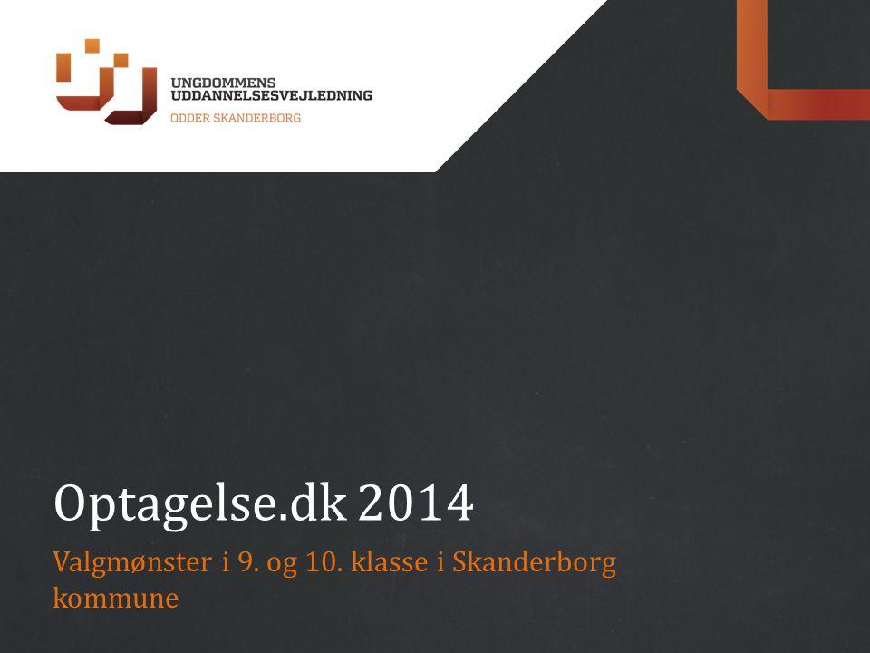 Optagelse.dk 2014 Valgmønster i 9. og 10. klasse i Skanderborg kommune