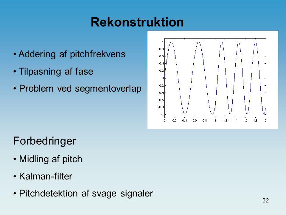 31 Modulation Addition af hvid støj Rekonstruktion