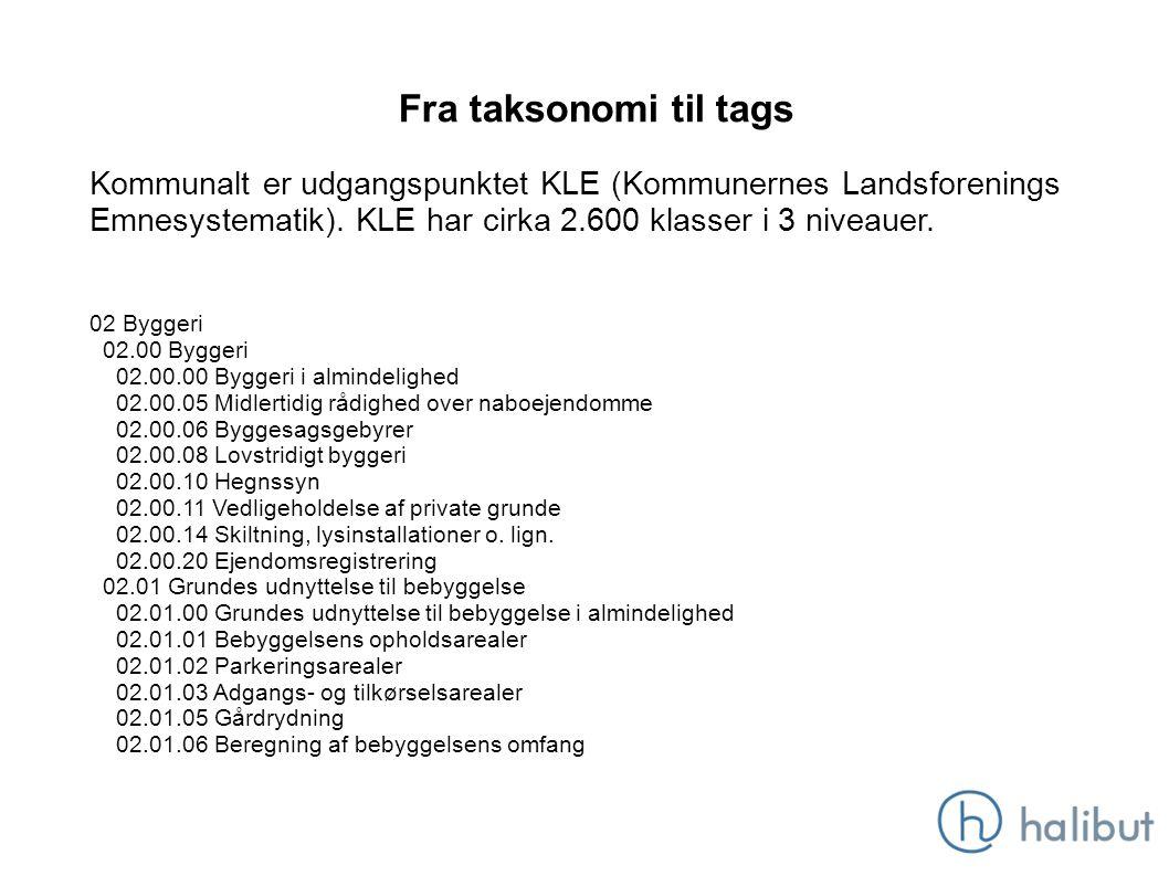 Fra taksonomi til tags Kommunalt er udgangspunktet KLE (Kommunernes Landsforenings Emnesystematik).