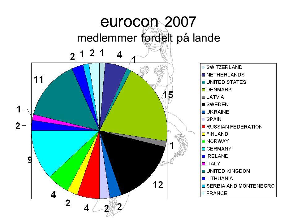 eurocon 2007 medlemmer fordelt på lande