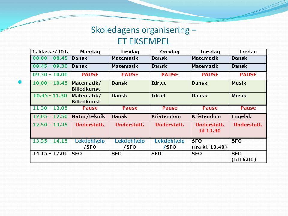 Skoledagens organisering – ET EKSEMPEL 1.