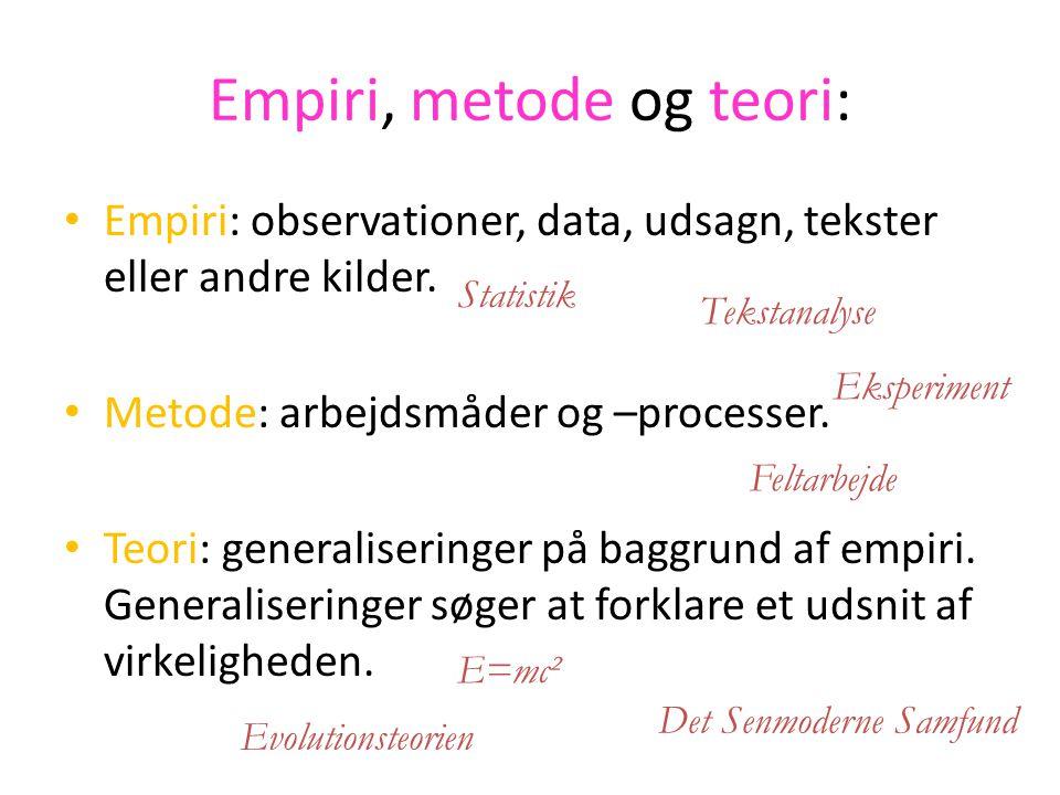 Empiri, metode og teori: Empiri: observationer, data, udsagn, tekster eller andre kilder.