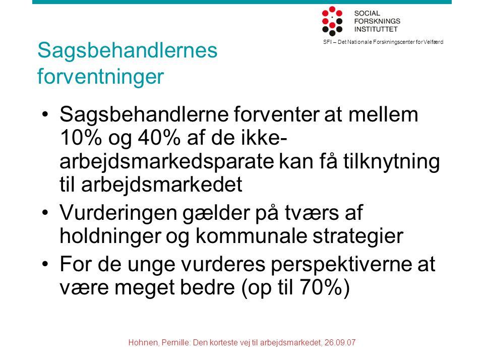 SFI – Det Nationale Forskningscenter for Velfærd Hohnen, Pernille: Den korteste vej til arbejdsmarkedet, 26.09.07 Sagsbehandlernes forventninger Sagsbehandlerne forventer at mellem 10% og 40% af de ikke- arbejdsmarkedsparate kan få tilknytning til arbejdsmarkedet Vurderingen gælder på tværs af holdninger og kommunale strategier For de unge vurderes perspektiverne at være meget bedre (op til 70%)