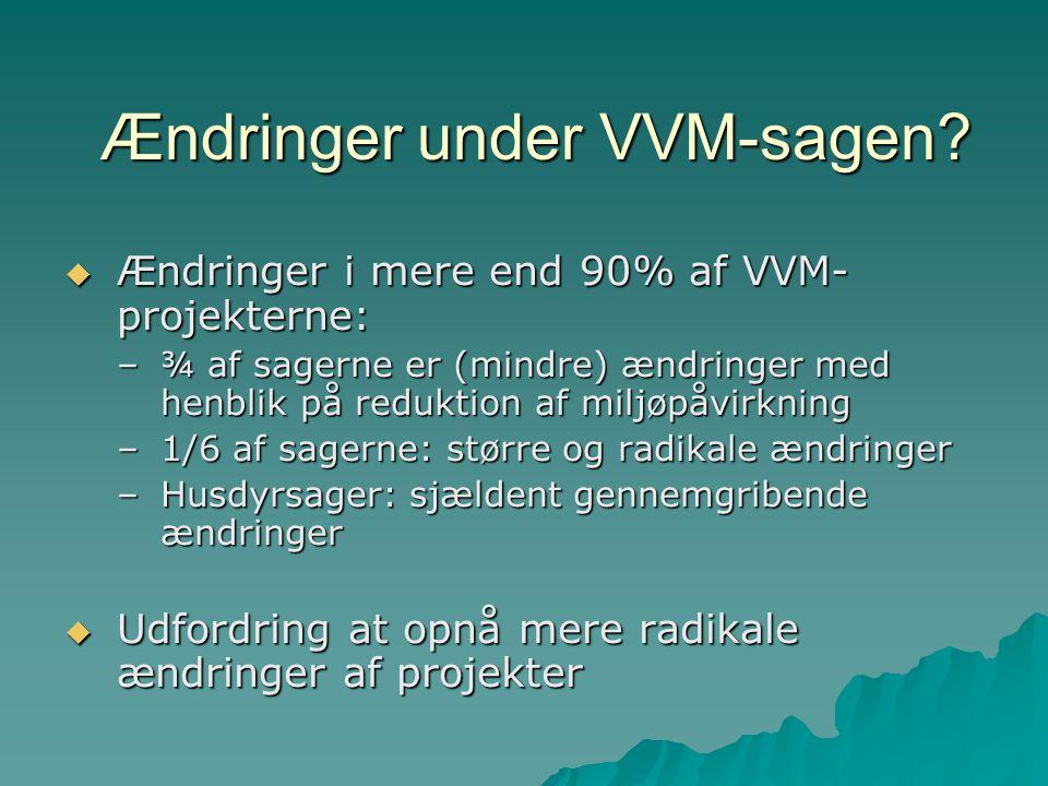 Ændringer under VVM-sagen.