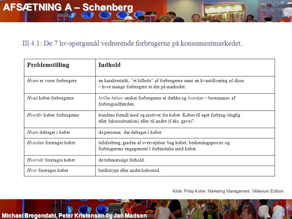 AFSÆTNING A – Schønberg Michael Bregendahl, Peter Kristensen og Jan Madsen Ill 4.1: De 7 hv-spørgsmål vedrørende forbrugerne på konsumentmarkedet.