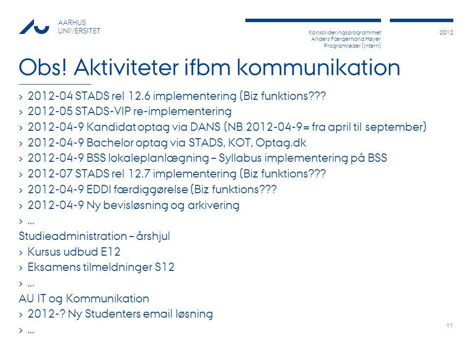 Konsolideringsprogrammet Anders Færgemand Høyer Programleder (Intern) 2012 AARHUS UNIVERSITET Obs.