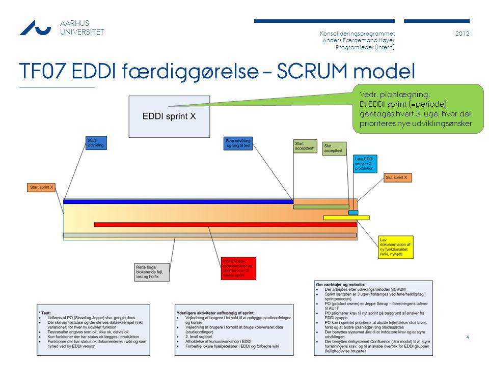 Konsolideringsprogrammet Anders Færgemand Høyer Programleder (Intern) 2012 AARHUS UNIVERSITET TF07 EDDI færdiggørelse – SCRUM model 4 Vedr.