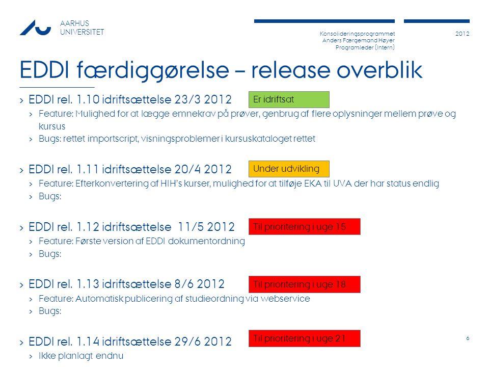Konsolideringsprogrammet Anders Færgemand Høyer Programleder (Intern) 2012 AARHUS UNIVERSITET EDDI færdiggørelse – release overblik › EDDI rel.