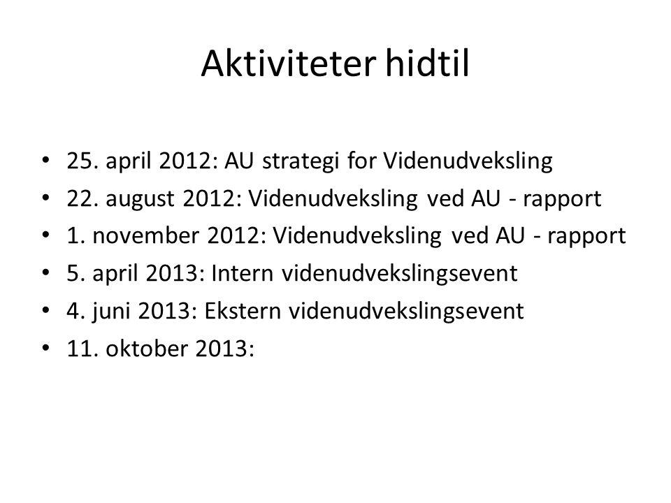 Aktiviteter hidtil 25. april 2012: AU strategi for Videnudveksling 22.