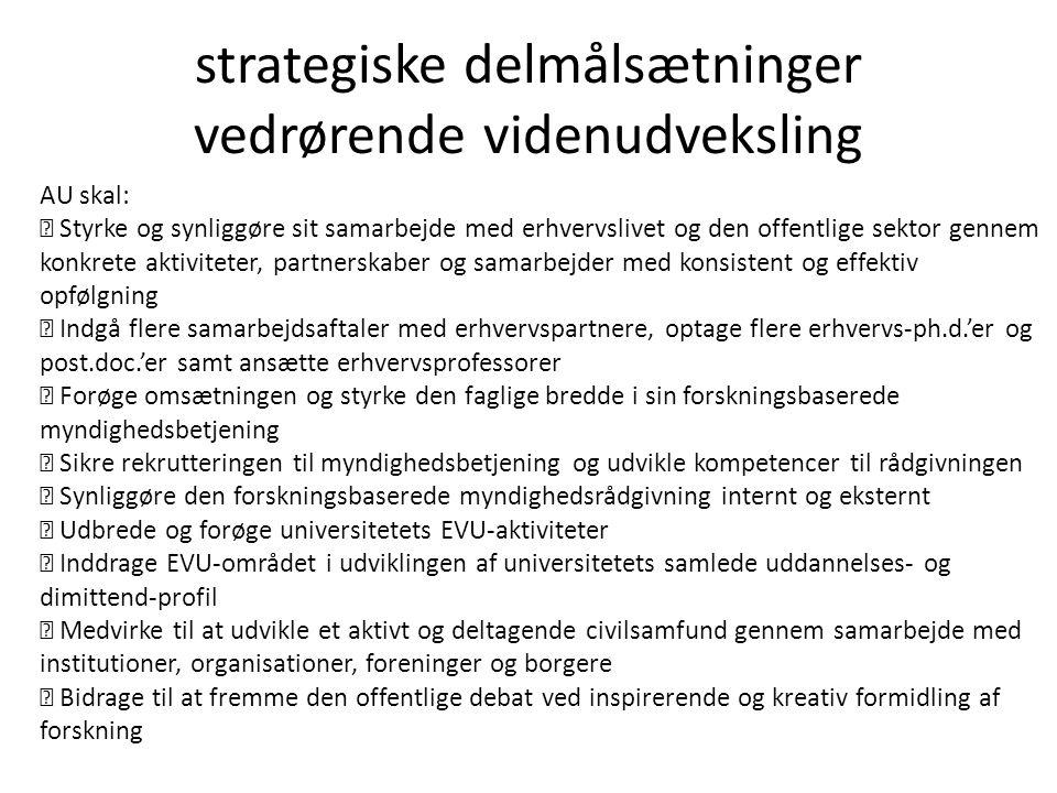 strategiske delmålsætninger vedrørende videnudveksling AU skal:  Styrke og synliggøre sit samarbejde med erhvervslivet og den offentlige sektor gennem konkrete aktiviteter, partnerskaber og samarbejder med konsistent og effektiv opfølgning  Indgå flere samarbejdsaftaler med erhvervspartnere, optage flere erhvervs-ph.d.'er og post.doc.'er samt ansætte erhvervsprofessorer  Forøge omsætningen og styrke den faglige bredde i sin forskningsbaserede myndighedsbetjening  Sikre rekrutteringen til myndighedsbetjening og udvikle kompetencer til rådgivningen  Synliggøre den forskningsbaserede myndighedsrådgivning internt og eksternt  Udbrede og forøge universitetets EVU-aktiviteter  Inddrage EVU-området i udviklingen af universitetets samlede uddannelses- og dimittend-profil  Medvirke til at udvikle et aktivt og deltagende civilsamfund gennem samarbejde med institutioner, organisationer, foreninger og borgere  Bidrage til at fremme den offentlige debat ved inspirerende og kreativ formidling af forskning