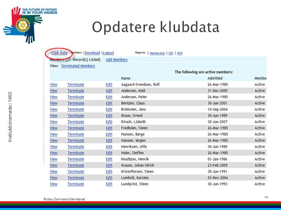 Instruktionsmøde i 1460 Rotary Danmarks Sekretariat 14