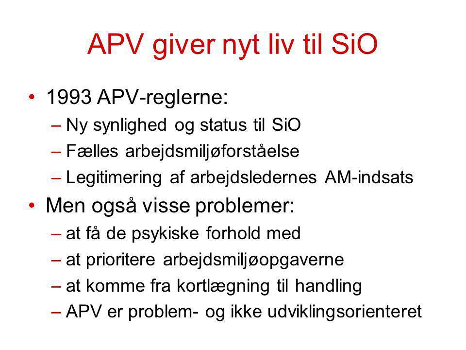 APV giver nyt liv til SiO 1993 APV-reglerne: –Ny synlighed og status til SiO –Fælles arbejdsmiljøforståelse –Legitimering af arbejdsledernes AM-indsats Men også visse problemer: –at få de psykiske forhold med –at prioritere arbejdsmiljøopgaverne –at komme fra kortlægning til handling –APV er problem- og ikke udviklingsorienteret