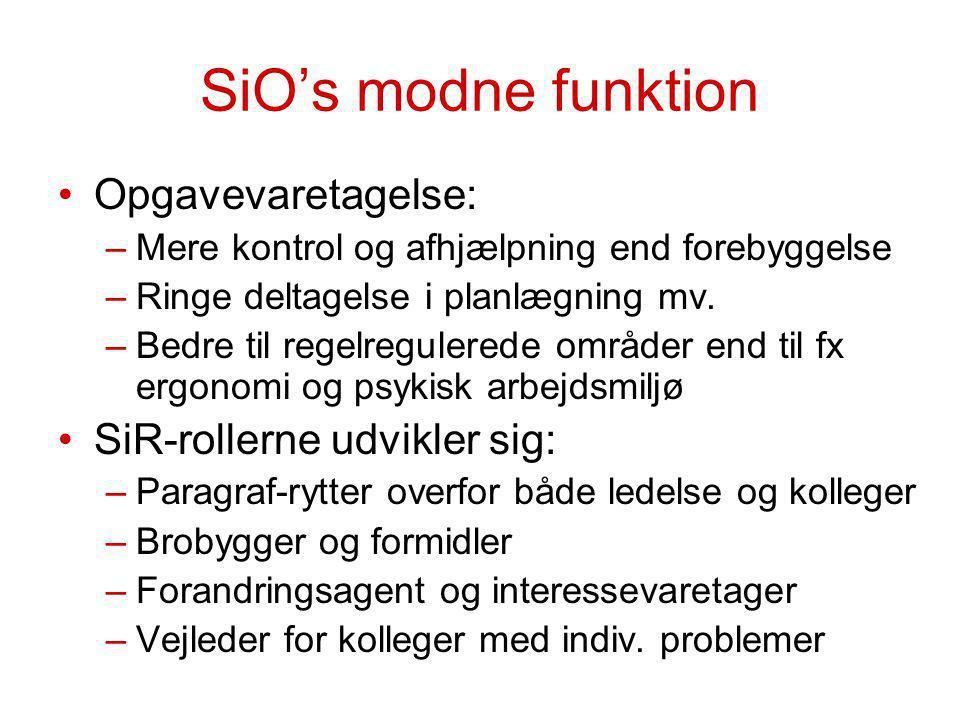 SiO's modne funktion Opgavevaretagelse: –Mere kontrol og afhjælpning end forebyggelse –Ringe deltagelse i planlægning mv.