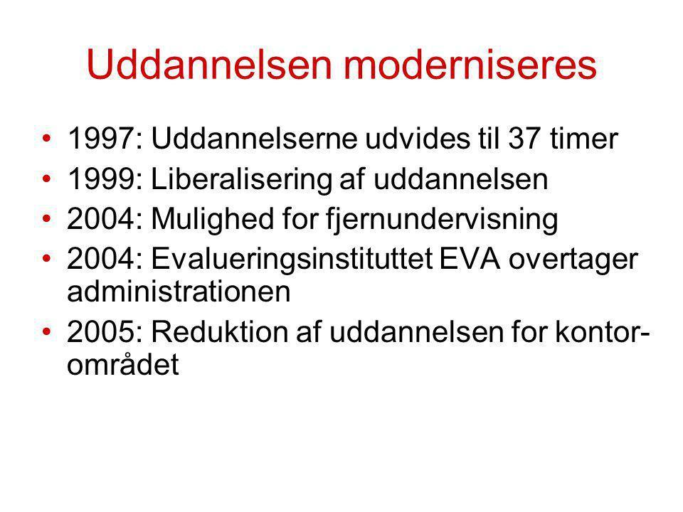 Uddannelsen moderniseres 1997: Uddannelserne udvides til 37 timer 1999: Liberalisering af uddannelsen 2004: Mulighed for fjernundervisning 2004: Evalueringsinstituttet EVA overtager administrationen 2005: Reduktion af uddannelsen for kontor- området