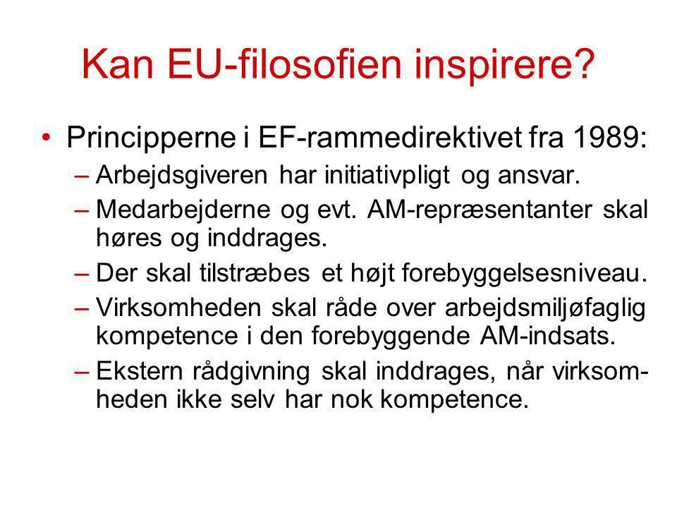 Kan EU-filosofien inspirere.