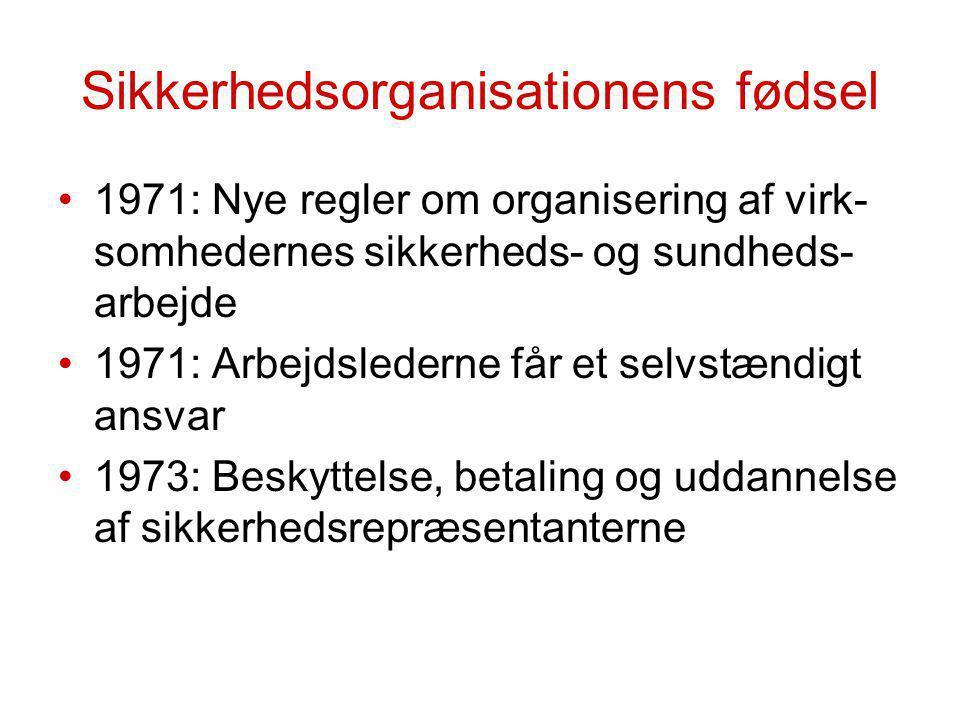 Sikkerhedsorganisationens fødsel 1971: Nye regler om organisering af virk- somhedernes sikkerheds- og sundheds- arbejde 1971: Arbejdslederne får et selvstændigt ansvar 1973: Beskyttelse, betaling og uddannelse af sikkerhedsrepræsentanterne