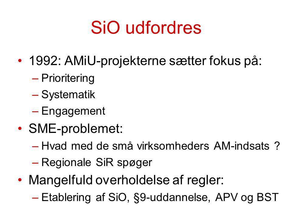 SiO udfordres 1992: AMiU-projekterne sætter fokus på: –Prioritering –Systematik –Engagement SME-problemet: –Hvad med de små virksomheders AM-indsats .