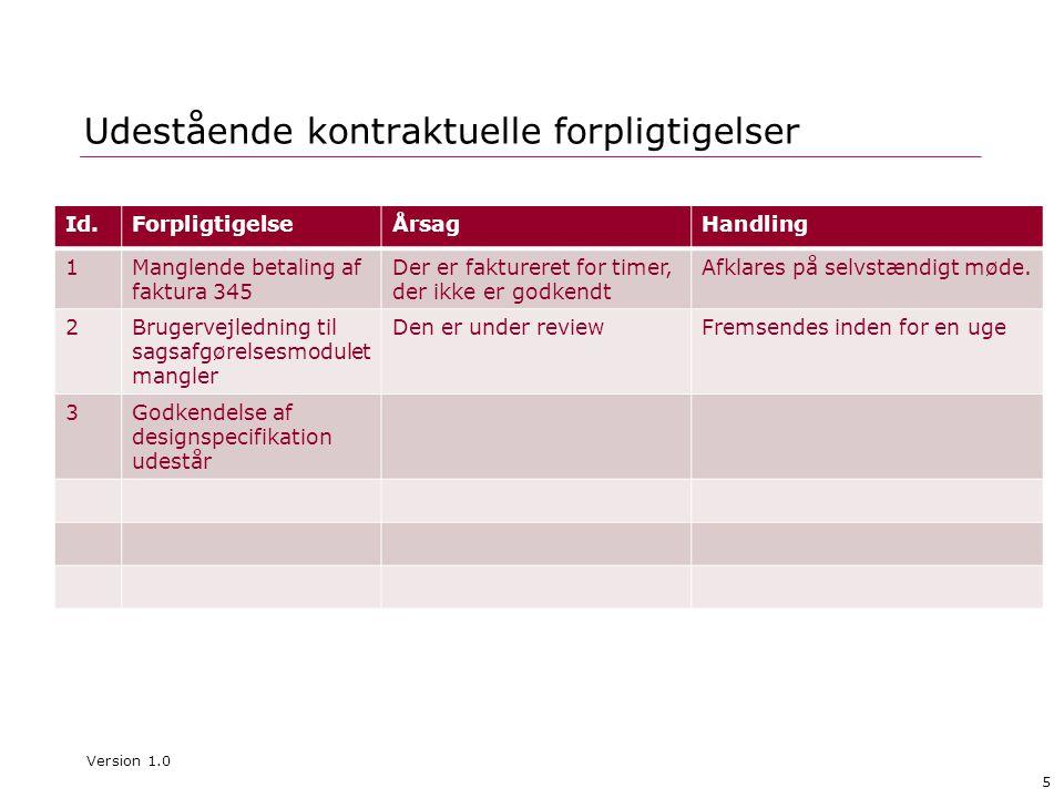 5 Udestående kontraktuelle forpligtigelser Id.ForpligtigelseÅrsagHandling 1Manglende betaling af faktura 345 Der er faktureret for timer, der ikke er godkendt Afklares på selvstændigt møde.