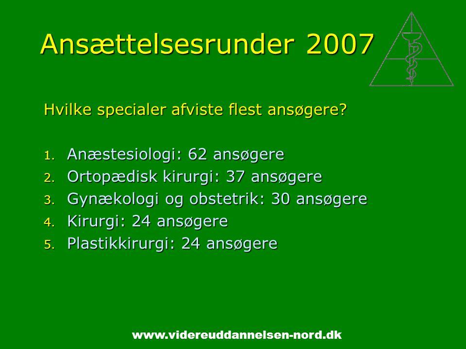 www.videreuddannelsen-nord.dk Ansættelsesrunder 2007 Hvilke specialer afviste flest ansøgere.