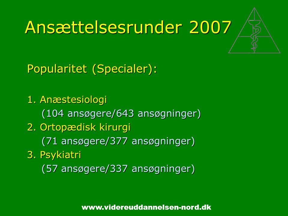 www.videreuddannelsen-nord.dk Ansættelsesrunder 2007 Popularitet (Specialer): 1.