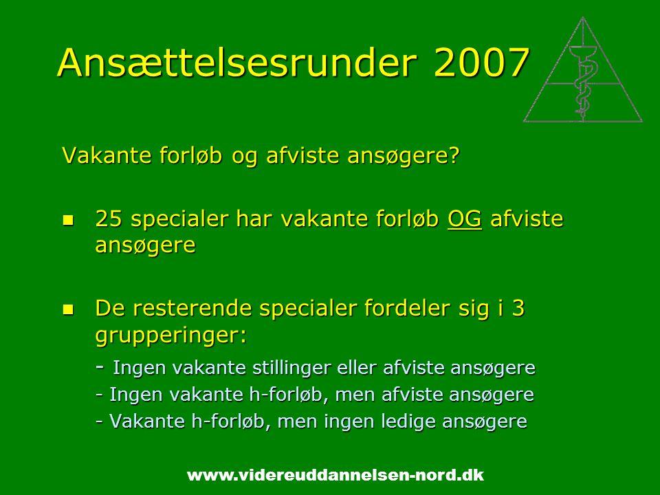 www.videreuddannelsen-nord.dk Ansættelsesrunder 2007 Vakante forløb og afviste ansøgere.