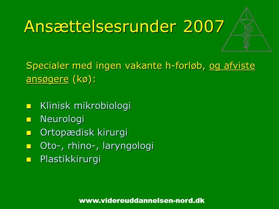www.videreuddannelsen-nord.dk Ansættelsesrunder 2007 Specialer med ingen vakante h-forløb, og afviste ansøgere (kø): Klinisk mikrobiologi Klinisk mikrobiologi Neurologi Neurologi Ortopædisk kirurgi Ortopædisk kirurgi Oto-, rhino-, laryngologi Oto-, rhino-, laryngologi Plastikkirurgi Plastikkirurgi