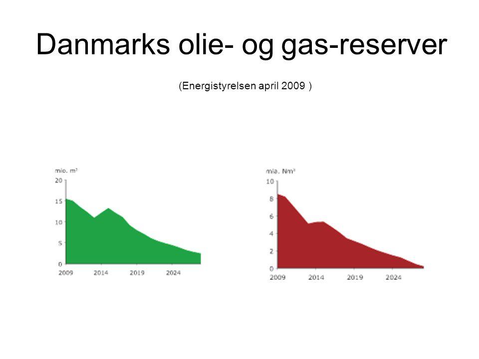 Danmarks olie- og gas-reserver (Energistyrelsen april 2009 )