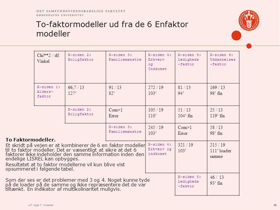 29udf. Aage T. Andersen To-faktormodeller ud fra de 6 Enfaktor modeller Chi**2 / df.
